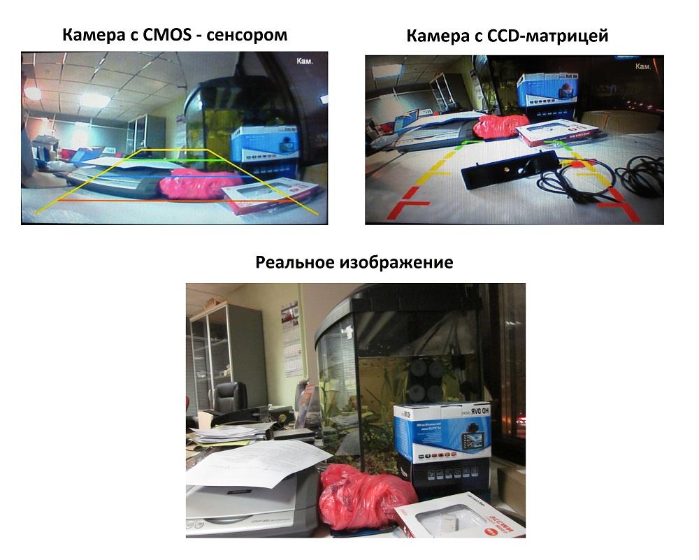 Сравнение камер заднего хода