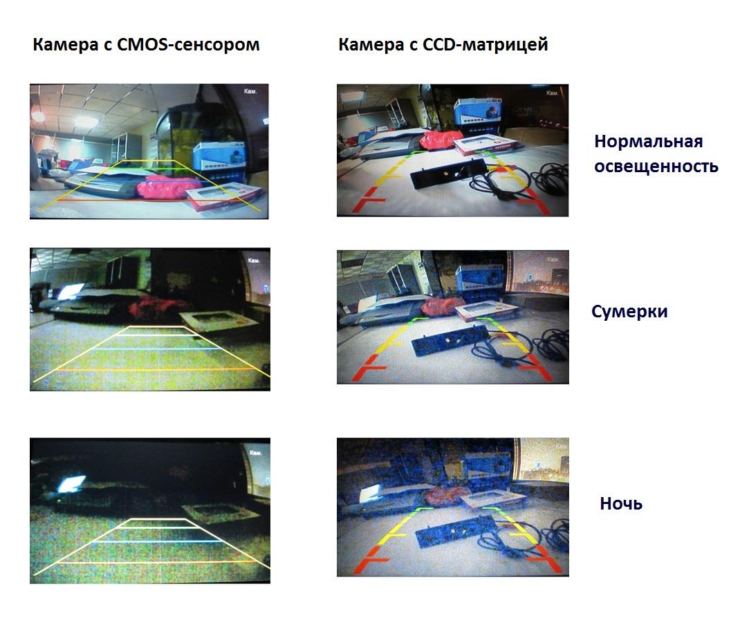 Сравнение камер заднего хода при разных уровнях освещенности